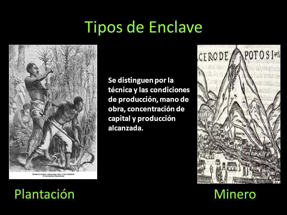 Tipos de Enclave Plantación Minero