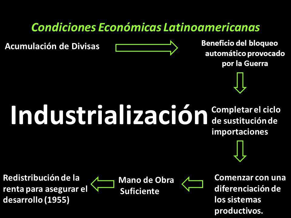 Condiciones Económicas Latinoamericanas