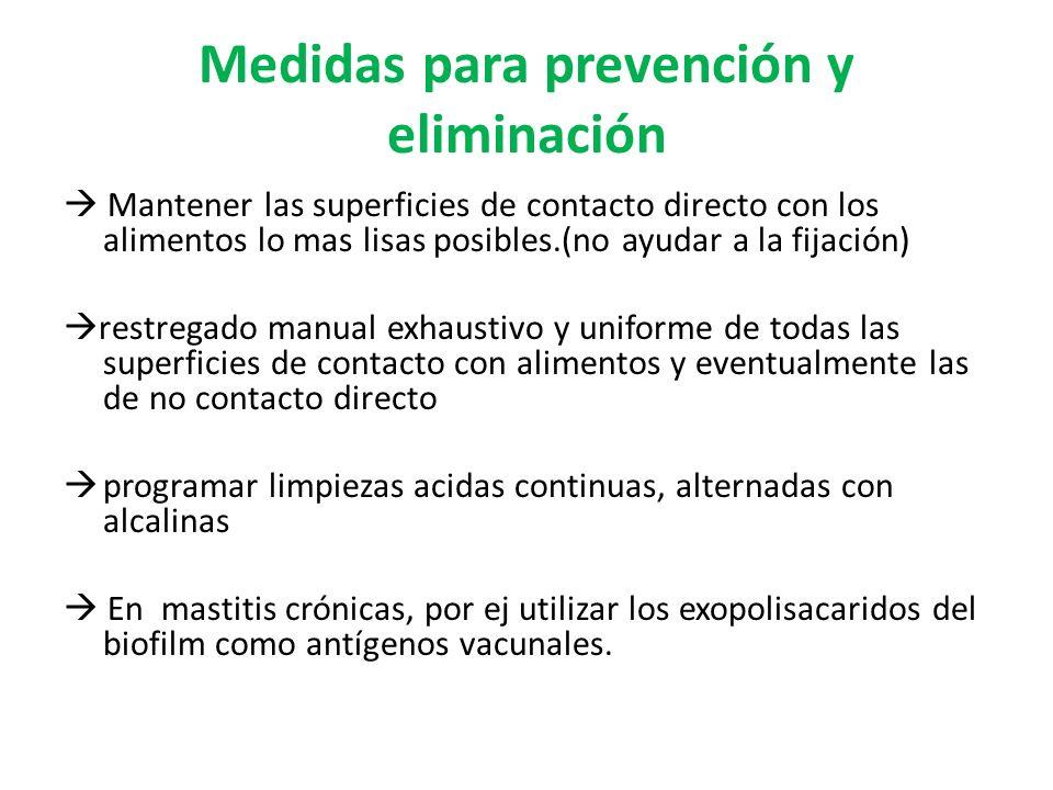 Medidas para prevención y eliminación