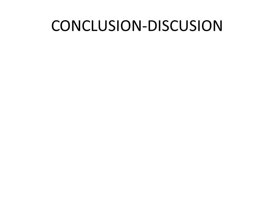 CONCLUSION-DISCUSION