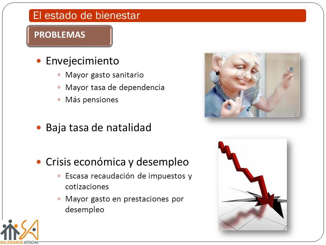 Crisis económica y desempleo