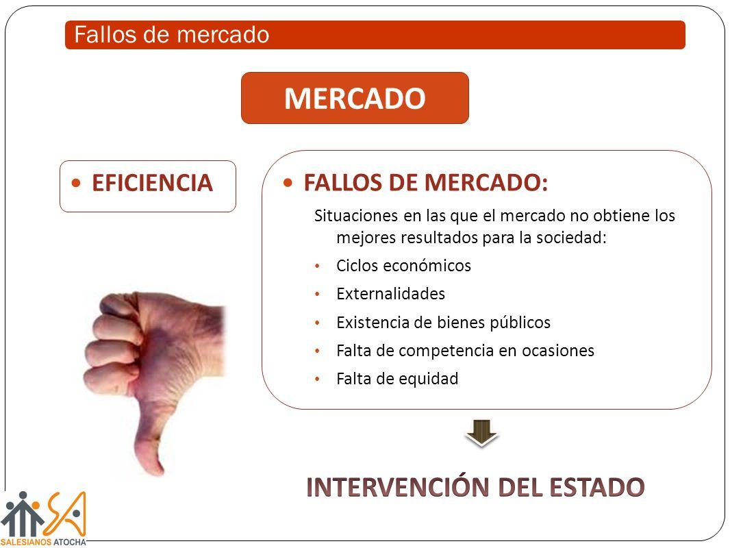 INTERVENCIÓN DEL ESTADO
