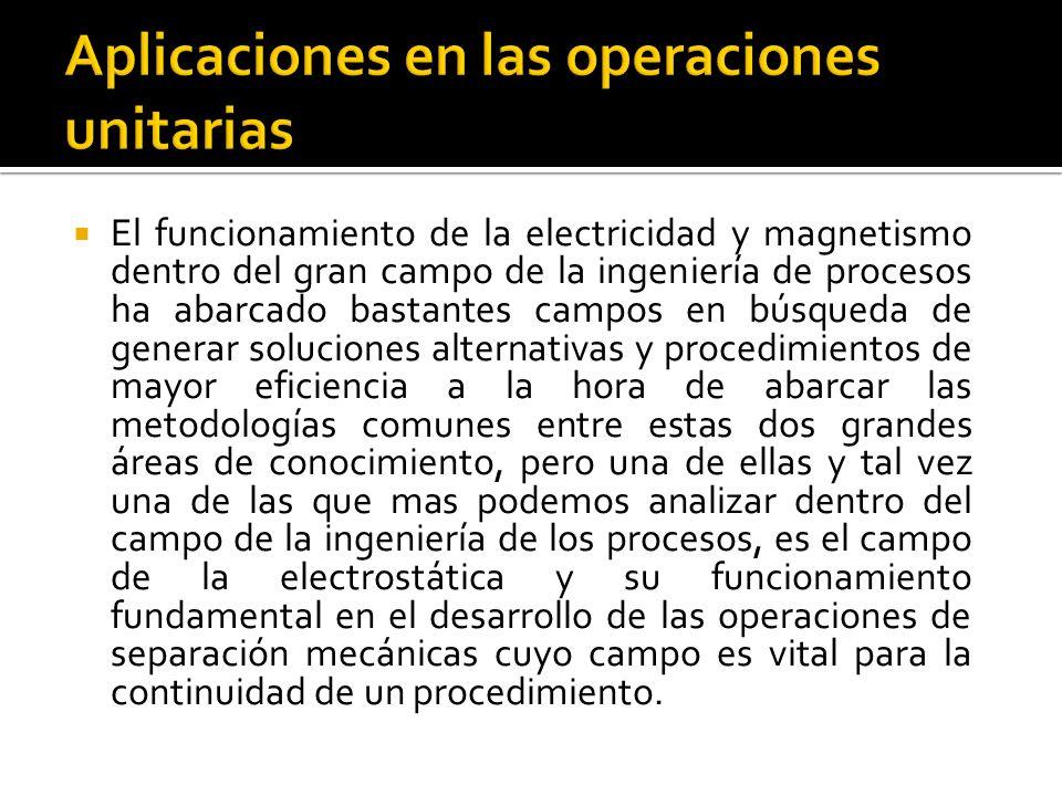 Aplicaciones en las operaciones unitarias