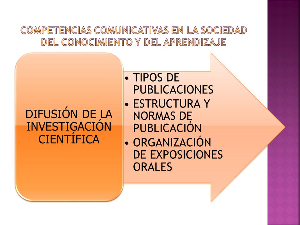 DIFUSIÓN DE LA INVESTIGACIÓN CIENTÍFICA