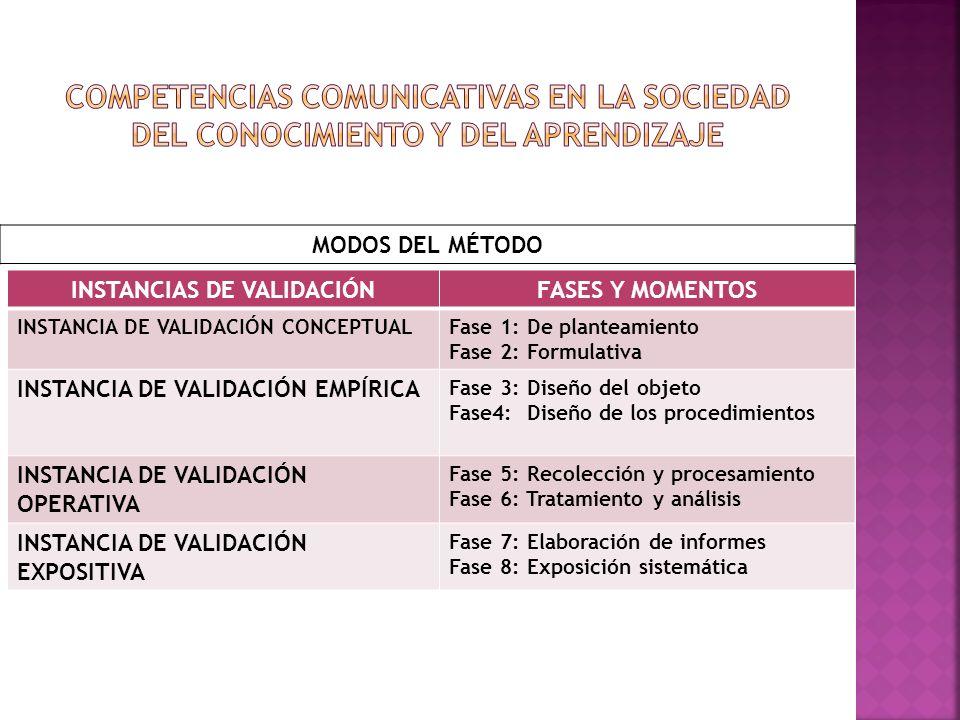 INSTANCIAS DE VALIDACIÓN