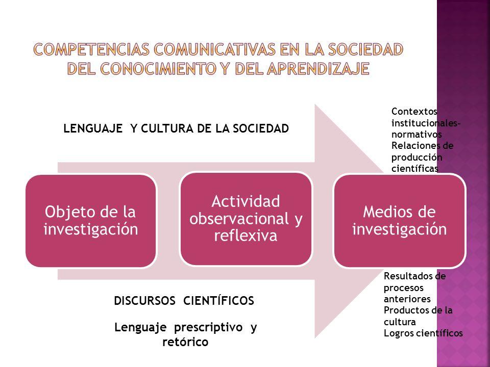 Objeto de la investigación Actividad observacional y reflexiva