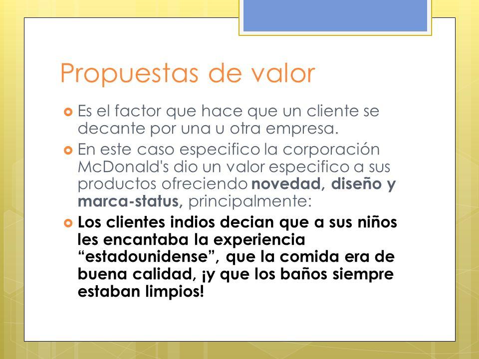 Propuestas de valor Es el factor que hace que un cliente se decante por una u otra empresa.