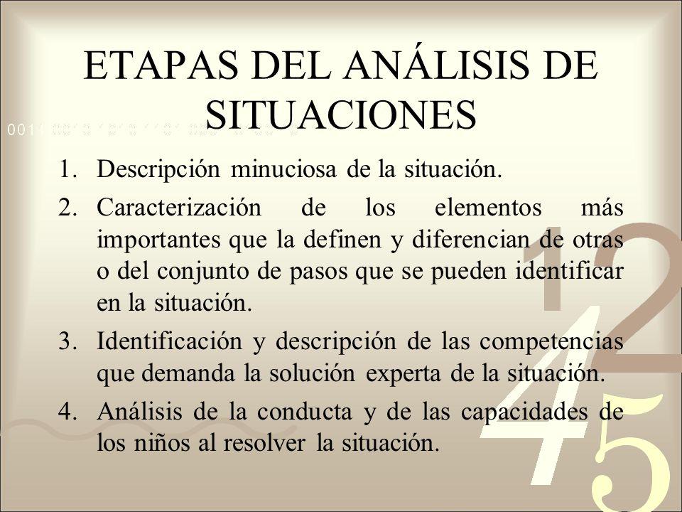 ETAPAS DEL ANÁLISIS DE SITUACIONES