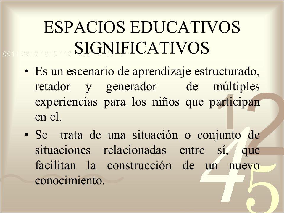 ESPACIOS EDUCATIVOS SIGNIFICATIVOS