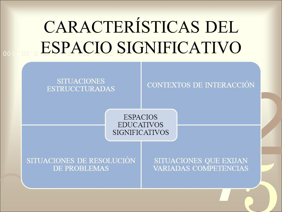CARACTERÍSTICAS DEL ESPACIO SIGNIFICATIVO