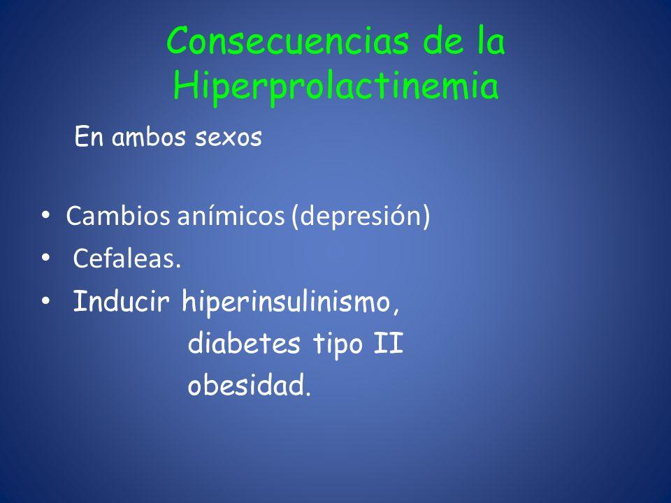 Consecuencias de la Hiperprolactinemia