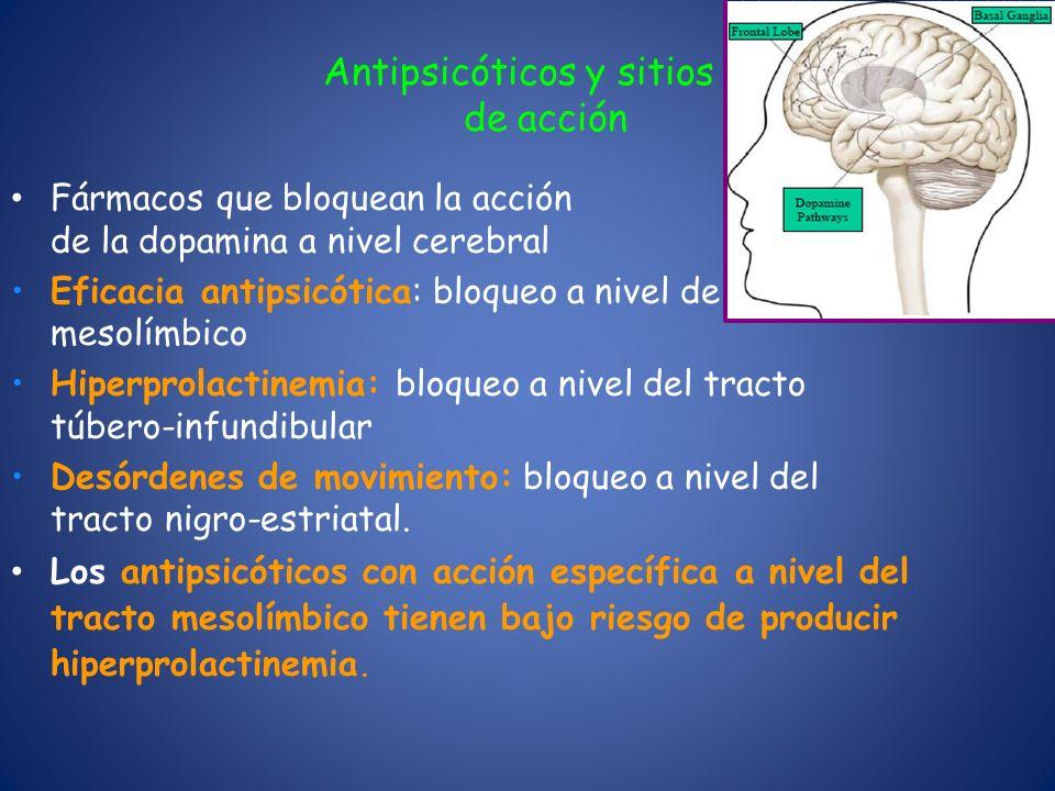 Antipsicóticos y sitios de de acción