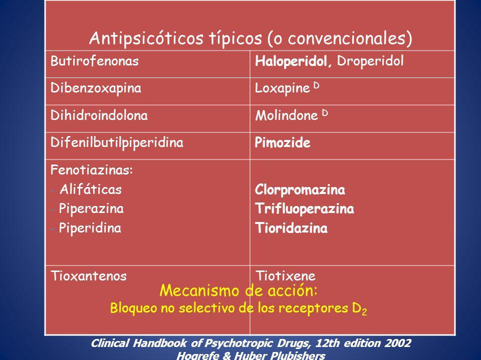 Antipsicóticos típicos (o convencionales)