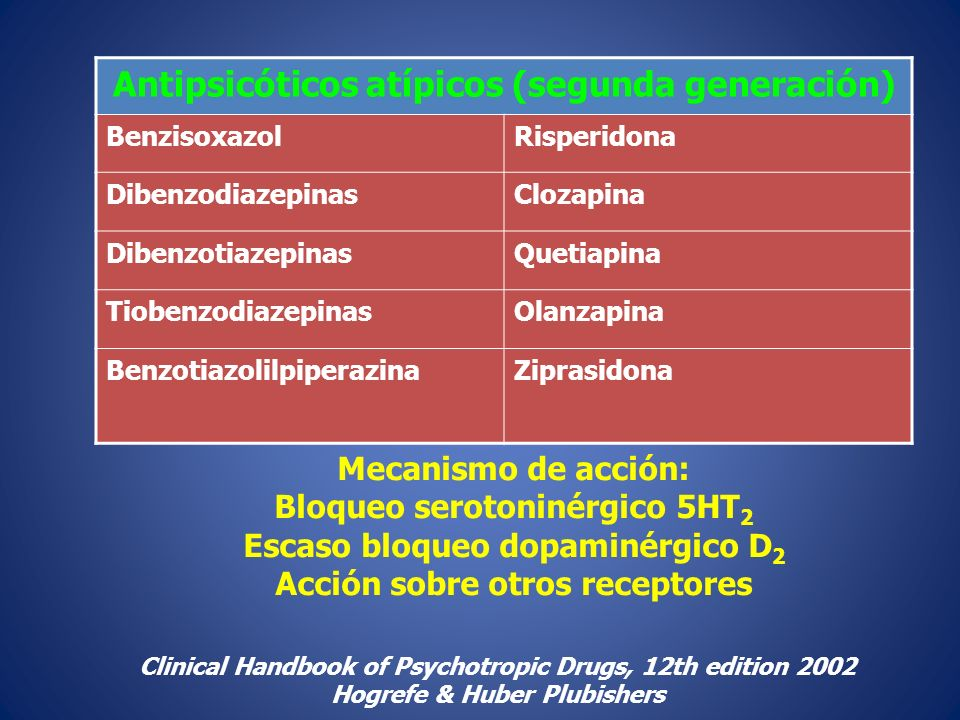 Antipsicóticos atípicos (segunda generación)