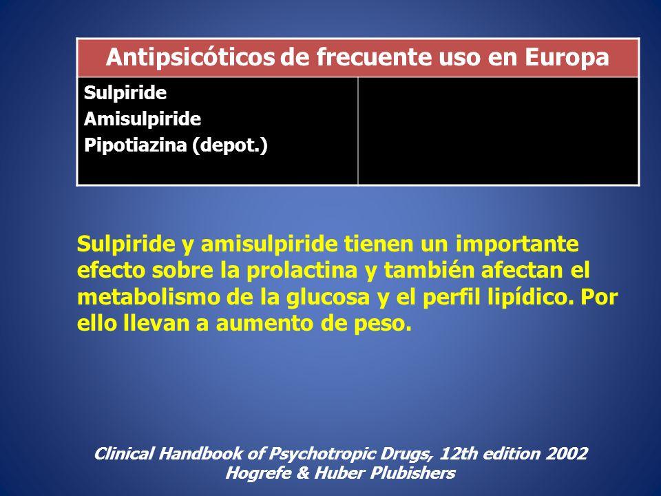 Antipsicóticos de frecuente uso en Europa