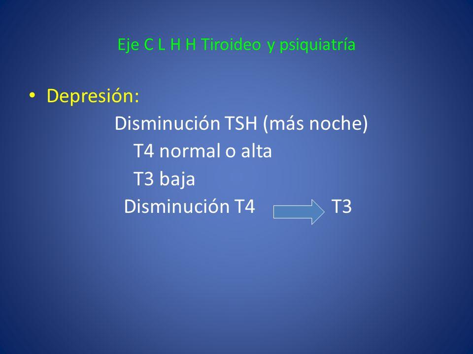 Eje C L H H Tiroideo y psiquiatría