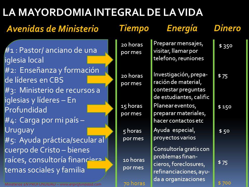 LA MAYORDOMIA INTEGRAL DE LA VIDA