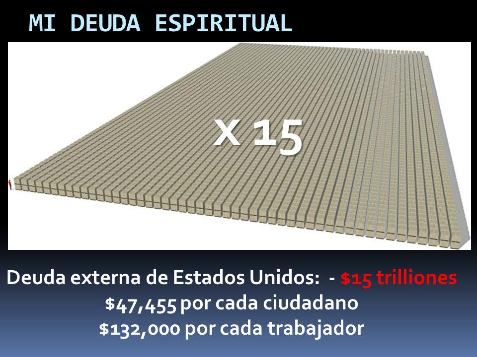 Deuda externa de Estados Unidos: - $15 trilliones