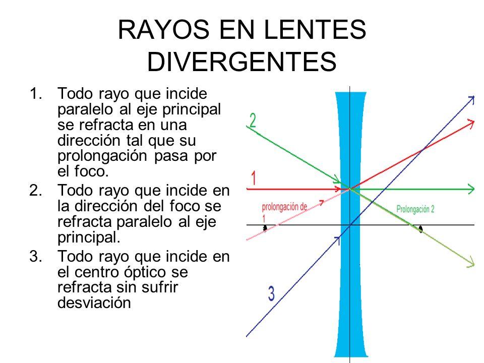 RAYOS EN LENTES DIVERGENTES