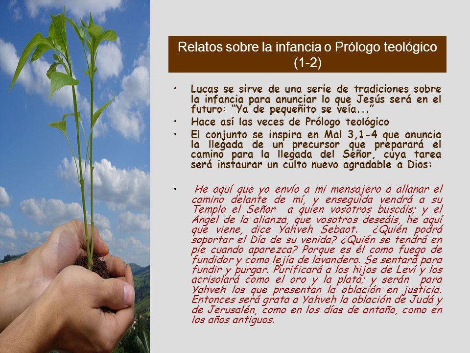 Relatos sobre la infancia o Prólogo teológico (1-2)
