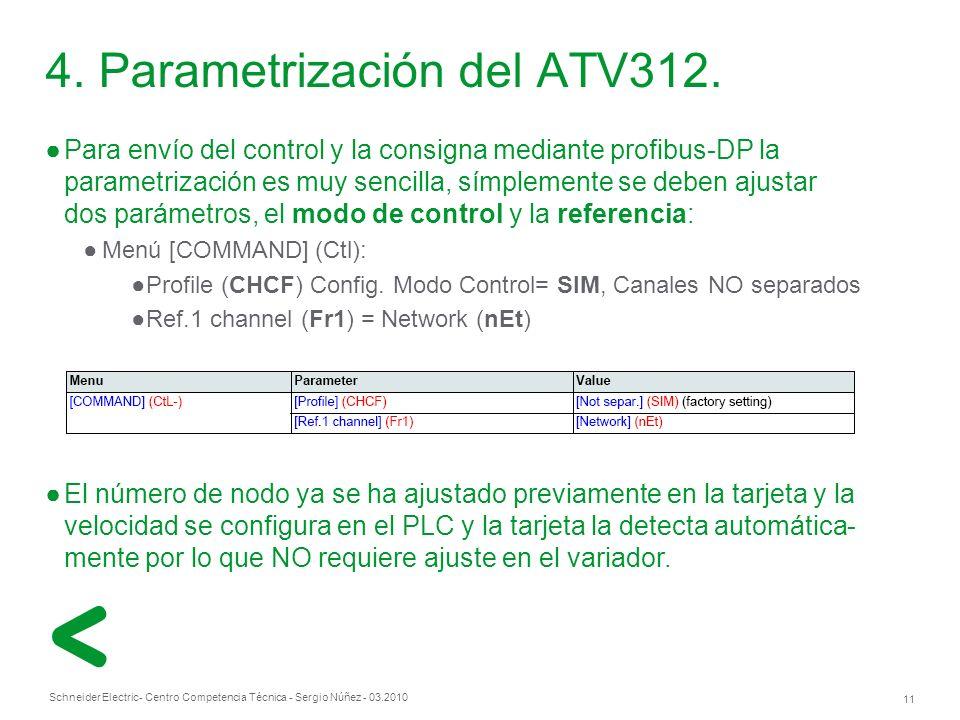 4. Parametrización del ATV312.