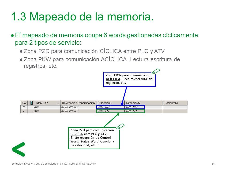 1.3 Mapeado de la memoria. El mapeado de memoria ocupa 6 words gestionadas cíclicamente para 2 tipos de servicio: