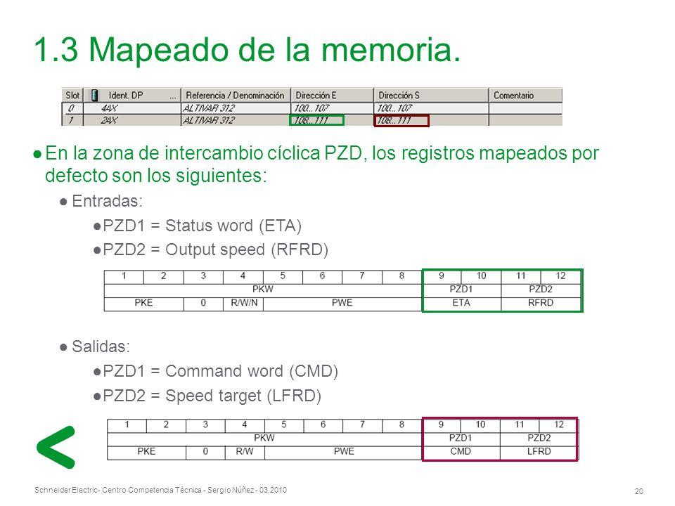 1.3 Mapeado de la memoria. En la zona de intercambio cíclica PZD, los registros mapeados por defecto son los siguientes: