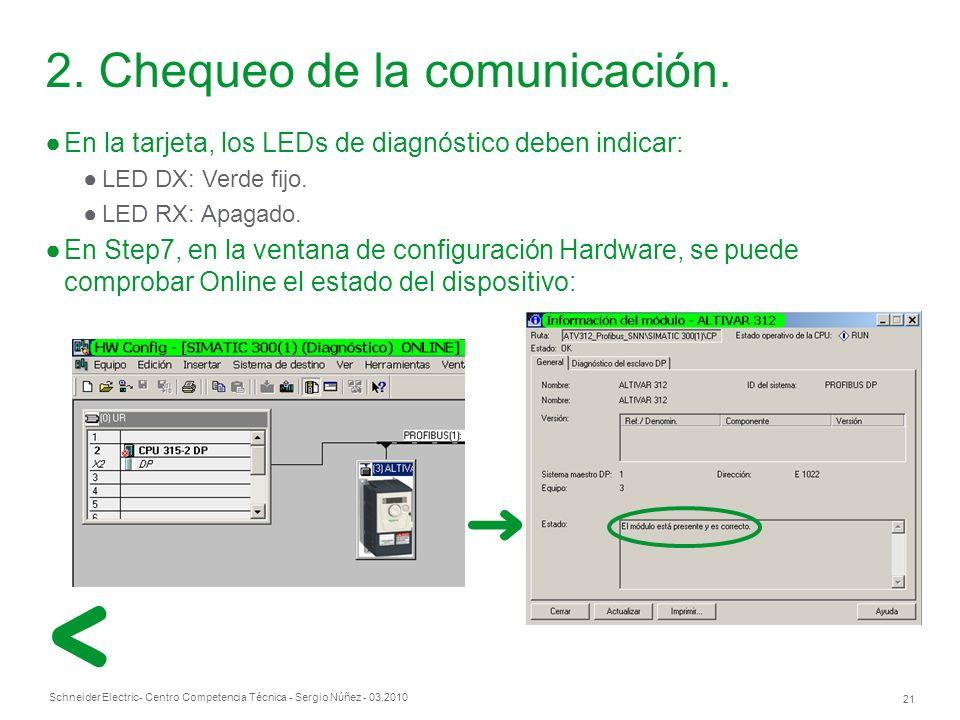 2. Chequeo de la comunicación.