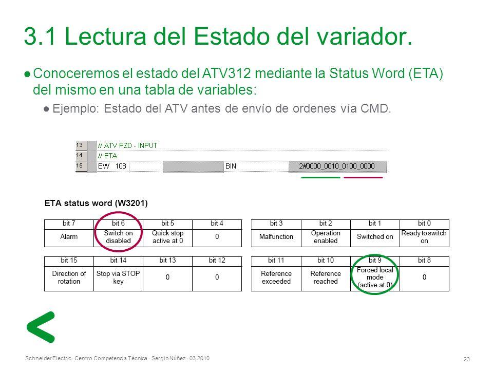 3.1 Lectura del Estado del variador.