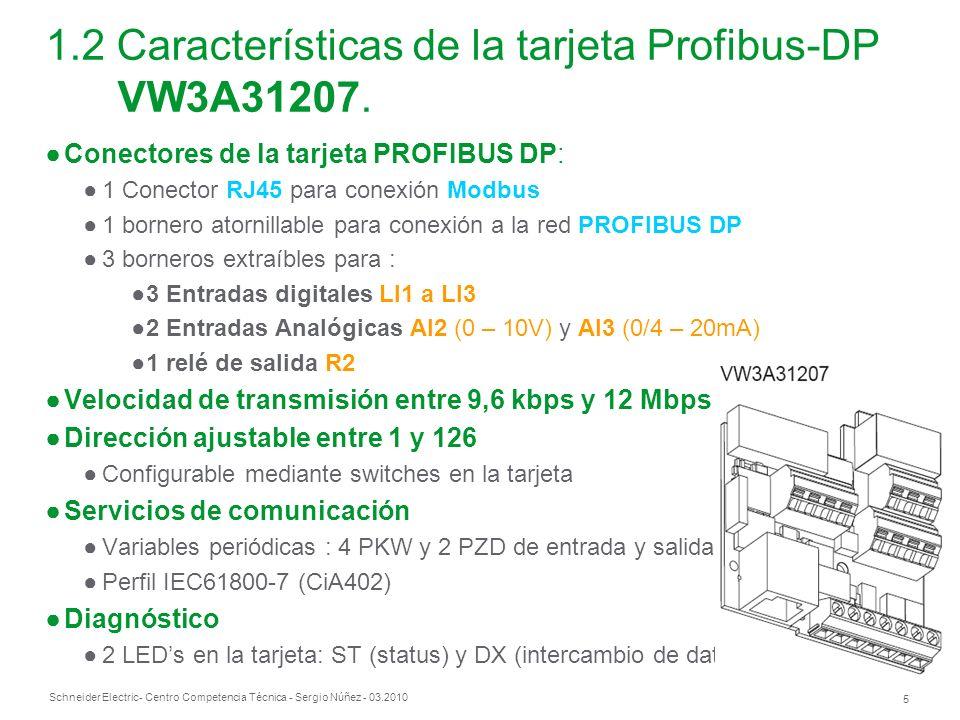 1.2 Características de la tarjeta Profibus-DP VW3A31207.