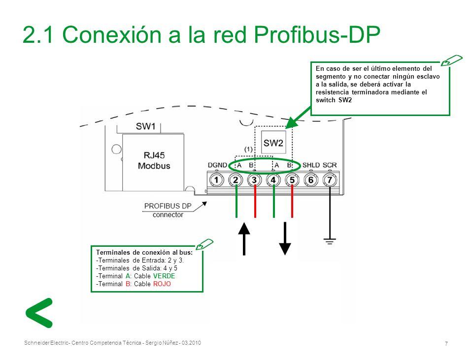 2.1 Conexión a la red Profibus-DP