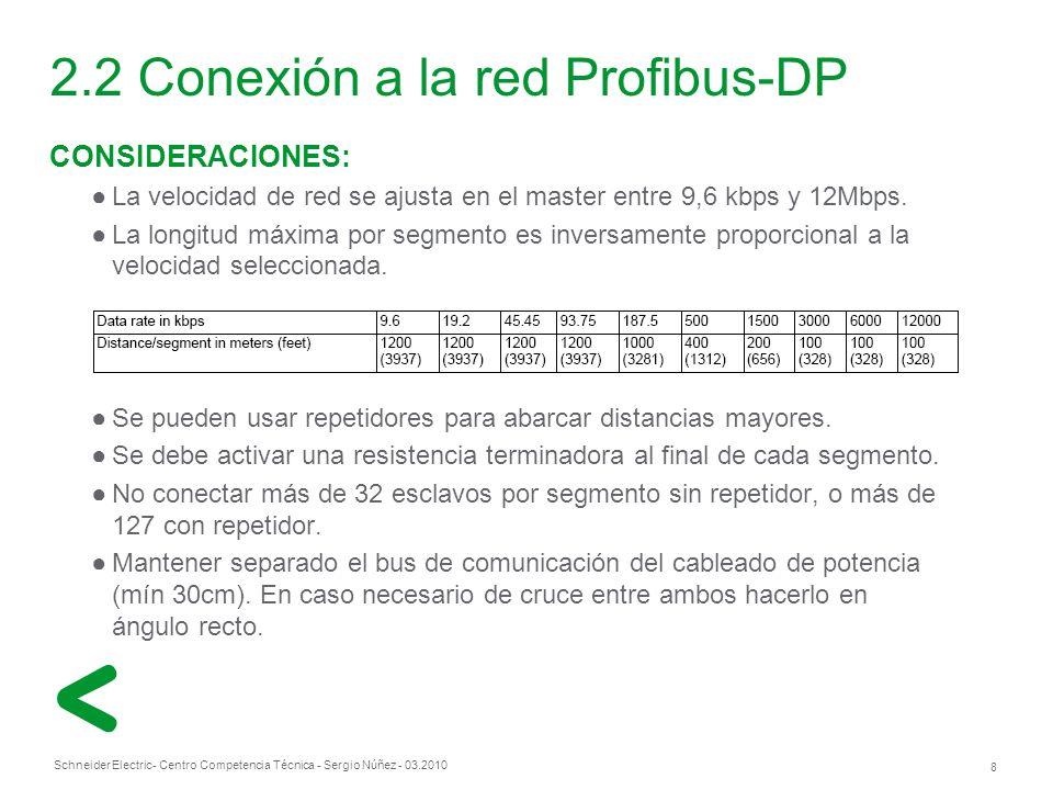 2.2 Conexión a la red Profibus-DP