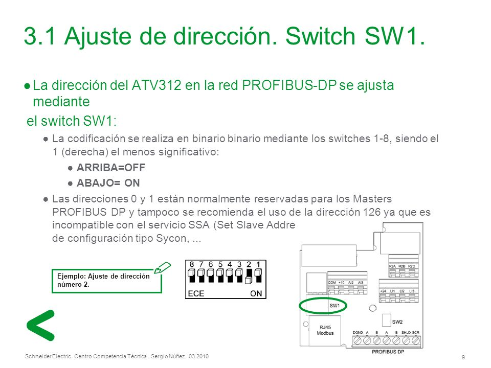 3.1 Ajuste de dirección. Switch SW1.