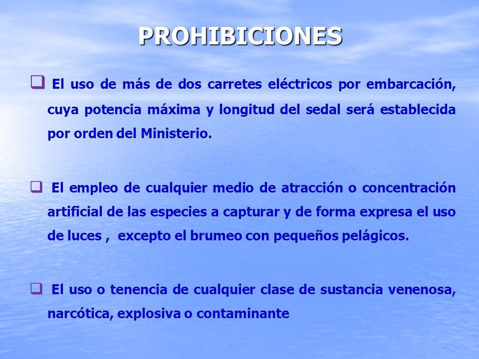 Prohibiciones