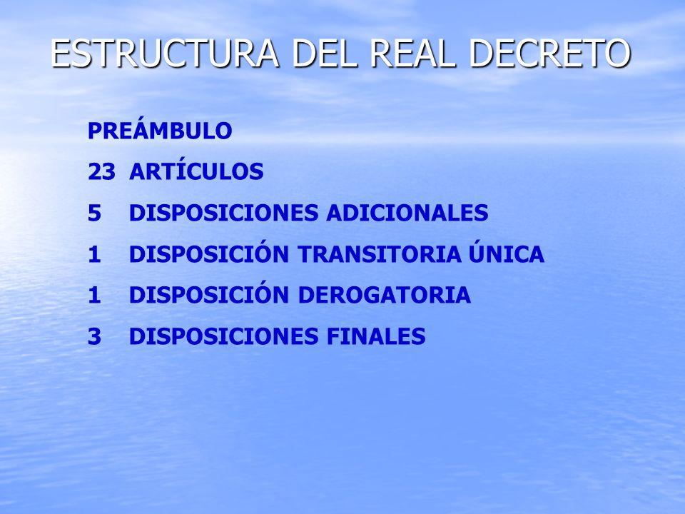 Estructura del Real Decreto