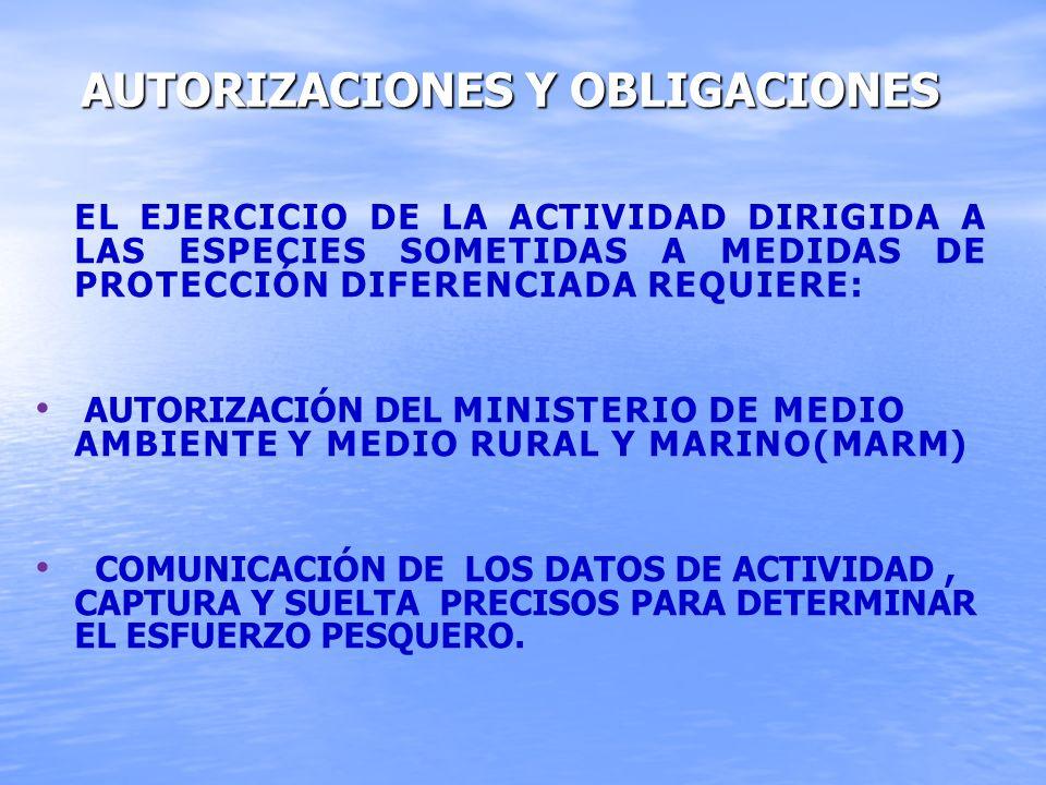 Autorizaciones y obligaciones