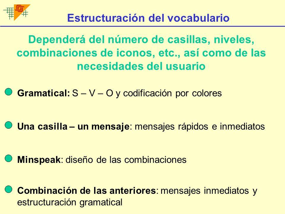 Estructuración del vocabulario