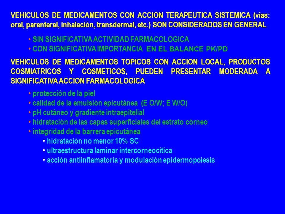 VEHICULOS DE MEDICAMENTOS CON ACCION TERAPEUTICA SISTEMICA (vías: oral, parenteral, inhalación, transdermal, etc.) SON CONSIDERADOS EN GENERAL