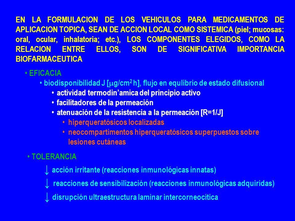 ↓ disrupción ultraestructura laminar intercorneocítica