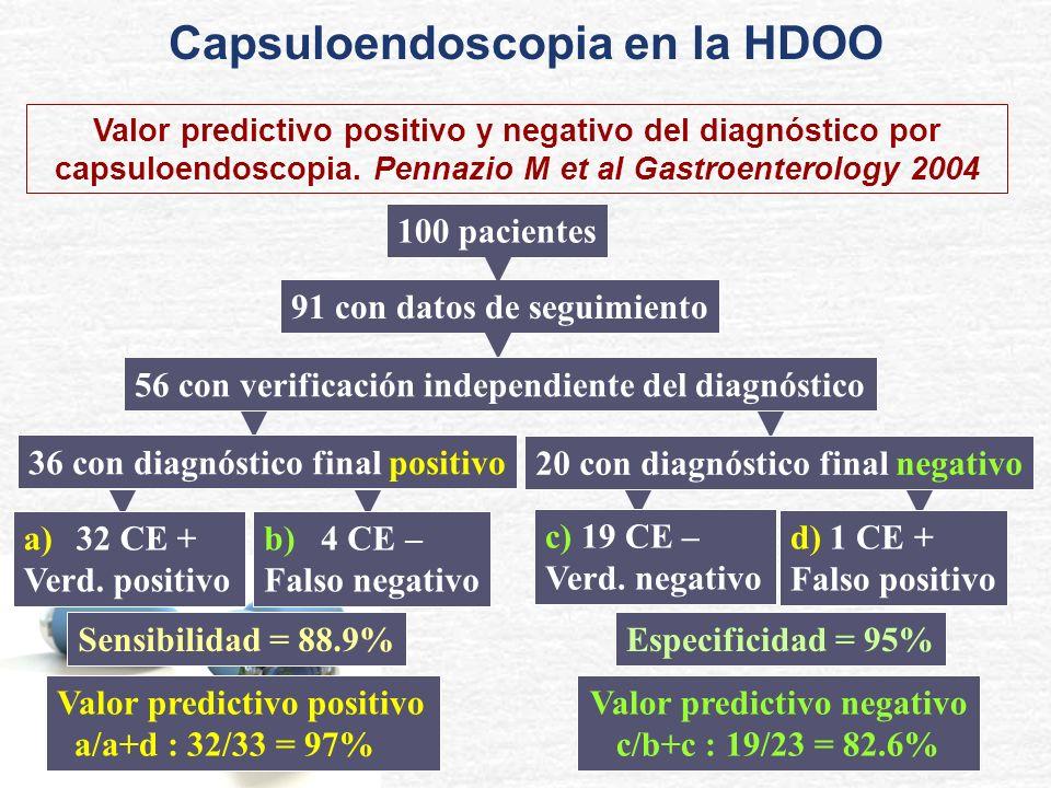 Capsuloendoscopia en la HDOO
