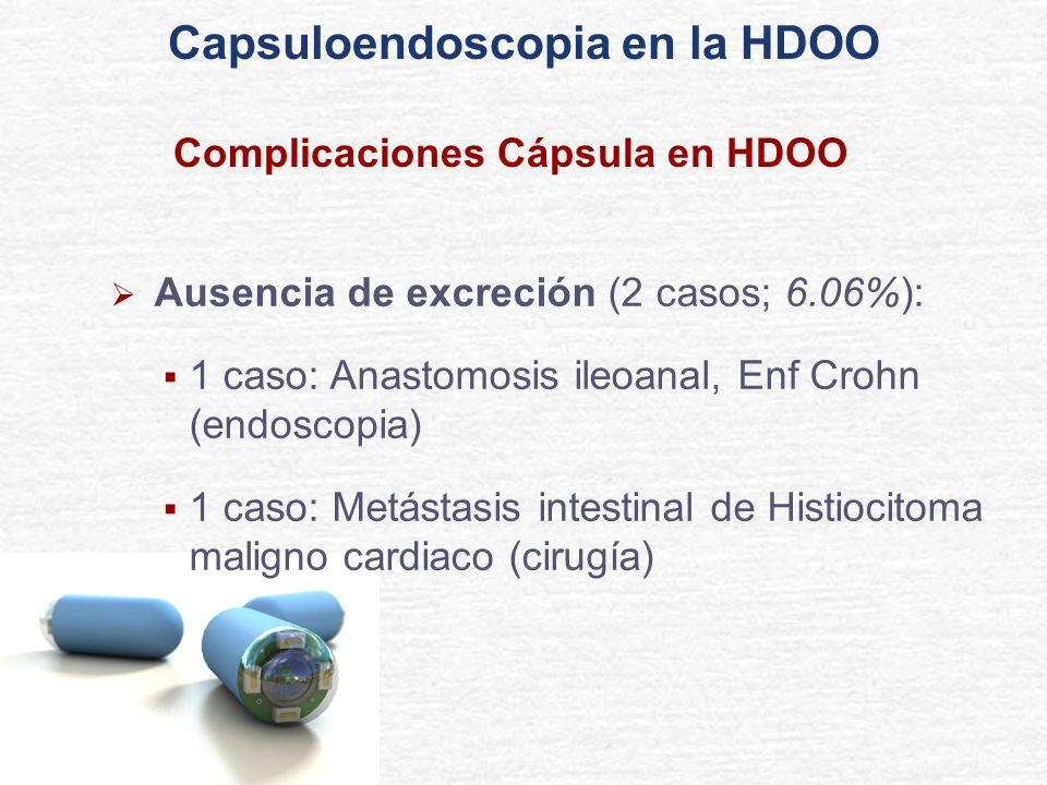 Capsuloendoscopia en la HDOO Complicaciones Cápsula en HDOO