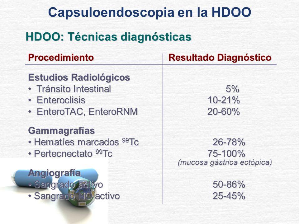 HDOO: Técnicas diagnósticas