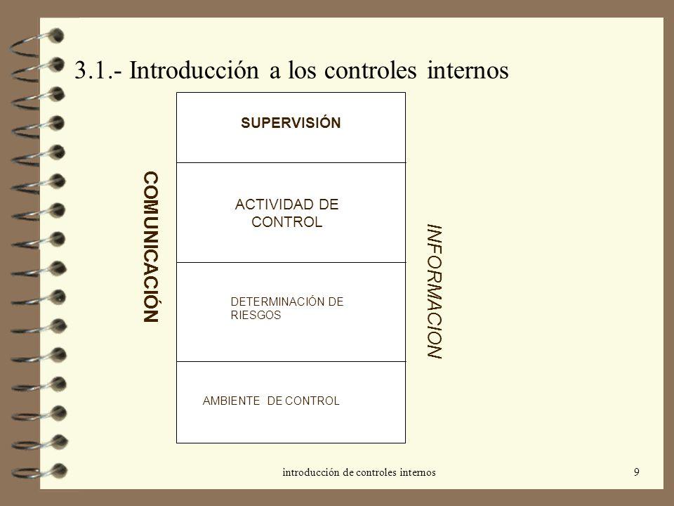 introducción de controles internos