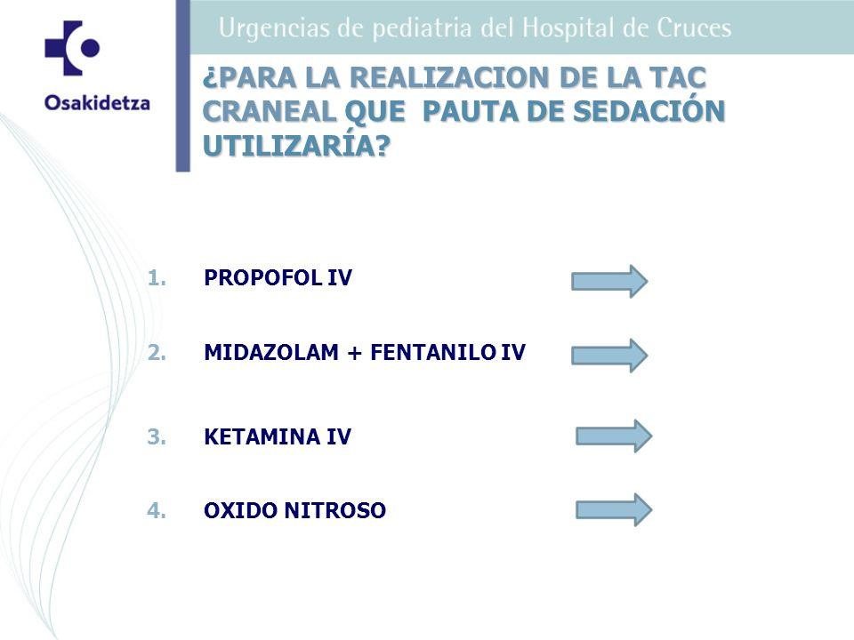 ¿PARA LA REALIZACION DE LA TAC CRANEAL QUE PAUTA DE SEDACIÓN UTILIZARÍA