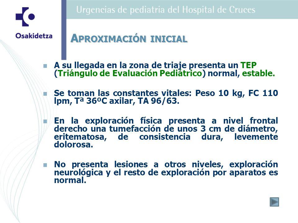 APROXIMACIÓN INICIAL A su llegada en la zona de triaje presenta un TEP (Triángulo de Evaluación Pediátrico) normal, estable.
