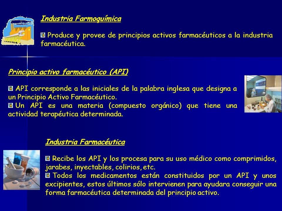 Industria Farmoquímica