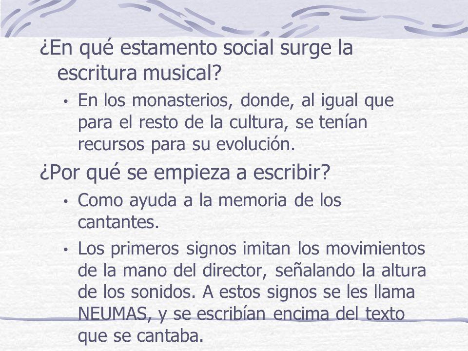 ¿En qué estamento social surge la escritura musical