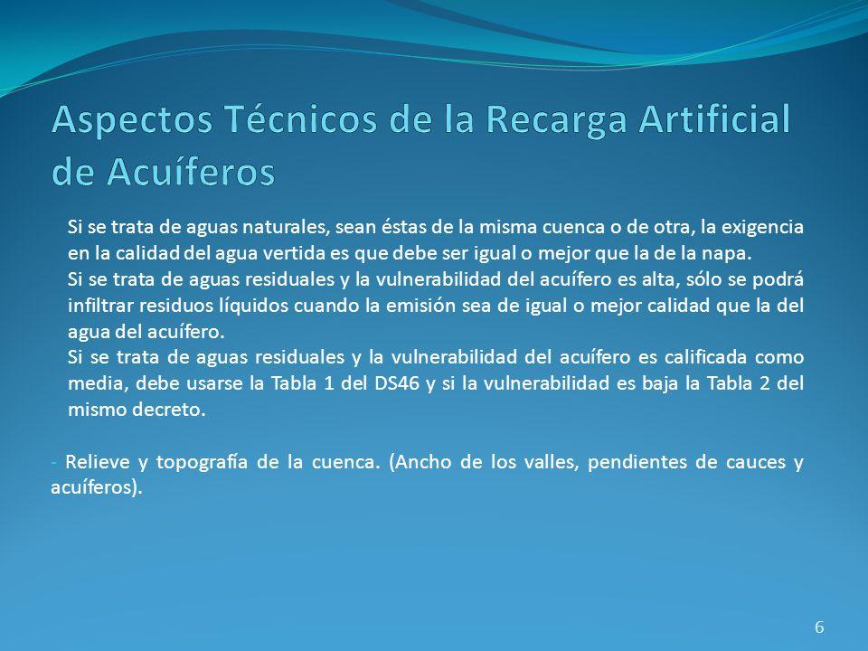 Aspectos Técnicos de la Recarga Artificial de Acuíferos