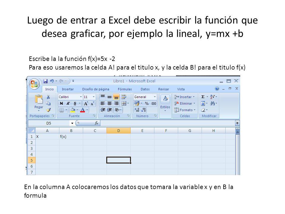 Luego de entrar a Excel debe escribir la función que desea graficar, por ejemplo la lineal, y=mx +b