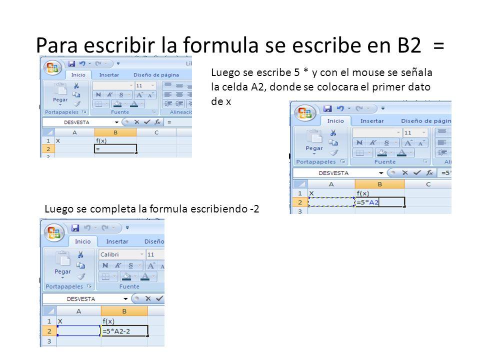 Para escribir la formula se escribe en B2 =